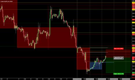 USOIL: Short Oil here at 46.16