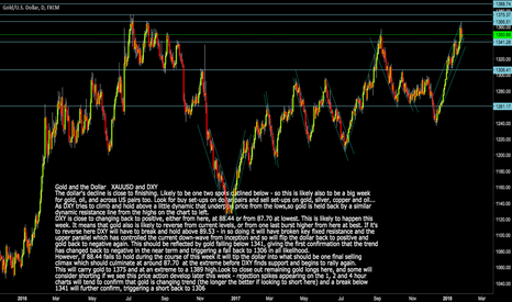 XAUUSD: Gold: XAUUSD Look for potential top this week