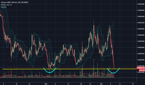 AMPBTC: AMP possible double bottom