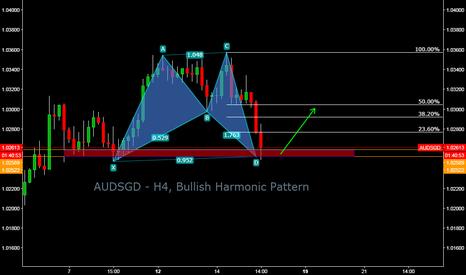 AUDSGD: AUDSGD - H4, Bullish Harmonic Pattern