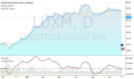LUXM: Trend reversal happening. LUX.MI
