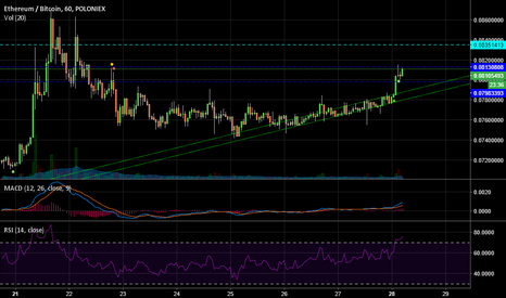 ETHBTC: ETH Waves and trade recomendation.