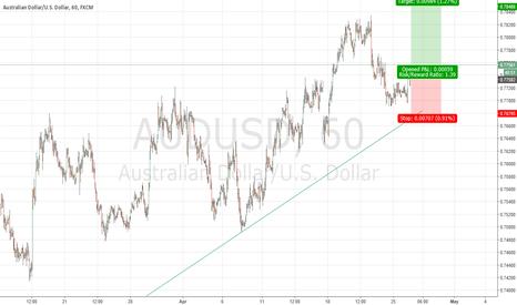AUDUSD: REversed position on AUDUSD