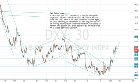 DXY: DXY: DOLLAR INDEX  Update - testing first resistance