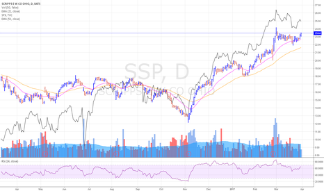 SSP: SSP setting up nicely