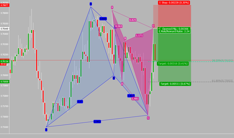 EURGBP: slow burner pair, but when it wants, shows some opportunities