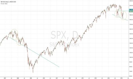 SPX: s&p 500 downfall
