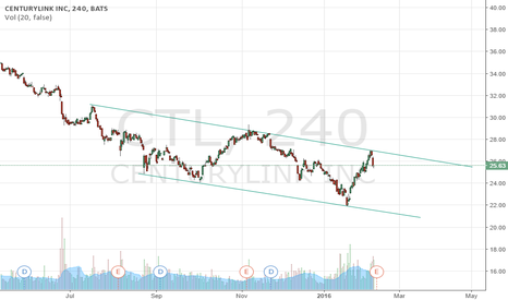 CTL: $CTL nice bounce yesterday off trend line