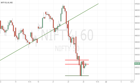NIFTY: Nifty trying to move up after taking support