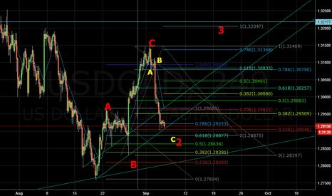 USDCAD: USDCAD going to Wave 3 Big PIP