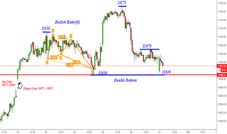 NIFTY: Nifty, TataMotors & Granuels -Short Term Buy From 10975- 11000