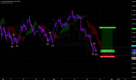 USDJPY: Buy Entry-Limit Order. Low Risk Trade.  High Reward.