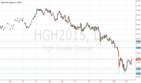 HGH2015: copper