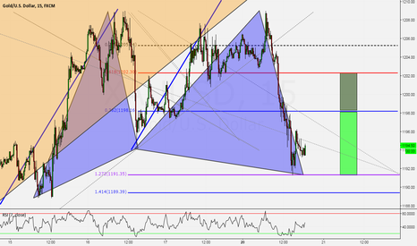 XAUUSD: XAUUSD: Gartley Pattern Completion w/2618 on LTF