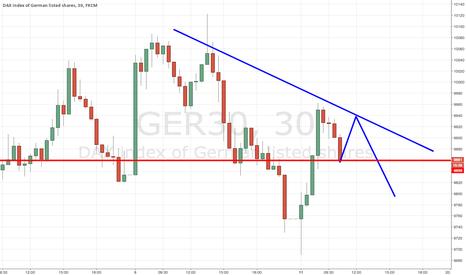 GER30: long short