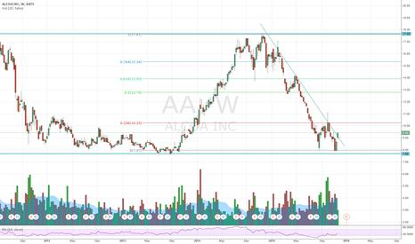 AA: AA long