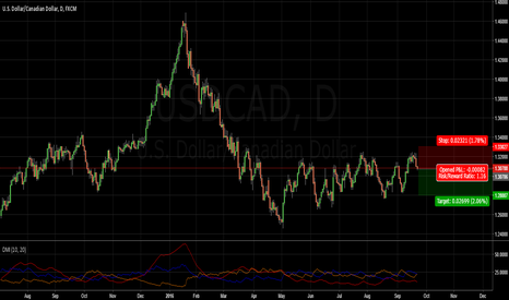 USDCAD: Sell USD/CAD at 1.30772