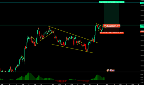 GBPAUD: GBP/AUD - I SEE STRENTGH COMING FOR POUND