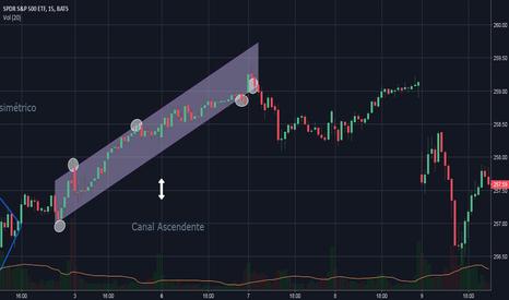 SPY: Canal Ascendente