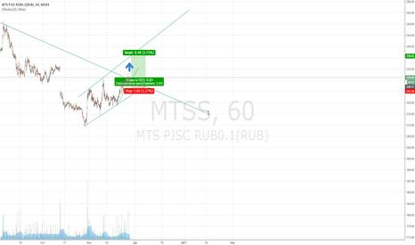MTSS: MTS