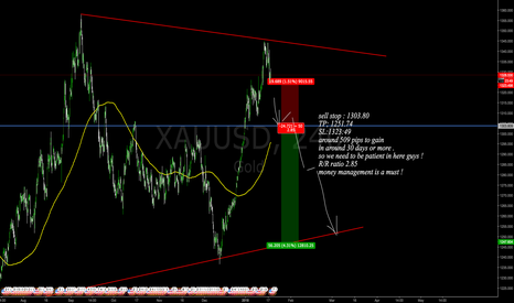 XAUUSD: sell stop in place here for gold