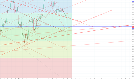 SPX500USD: SPX , out of shorts for now..