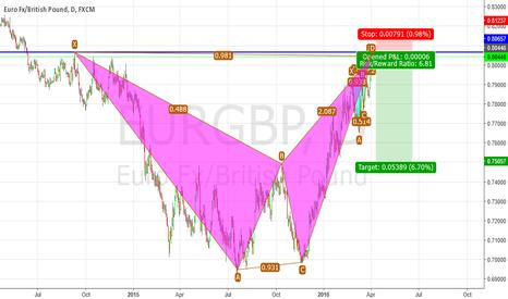 EURGBP: https://www.tradingview.com/x/COg5tDcr/