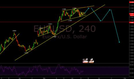 EURUSD: Euro will see 1.13 ???