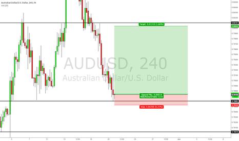 AUDUSD: A Simple long trade on AUD/USD