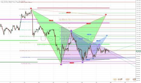 USDJPY: USDJPY/bearish continuation pattern