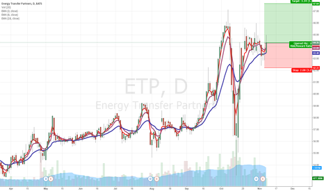ETP: ETP, trading the Cross over