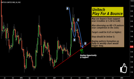 UNITECH: Unitech: Play For A Bounce