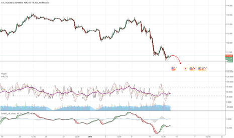 USDJPY: Ninjia .. Let's break !