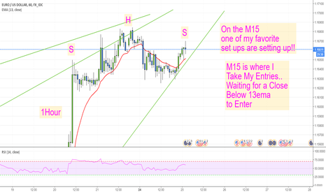 EURUSD: I'm going SHORT on EUR/USD