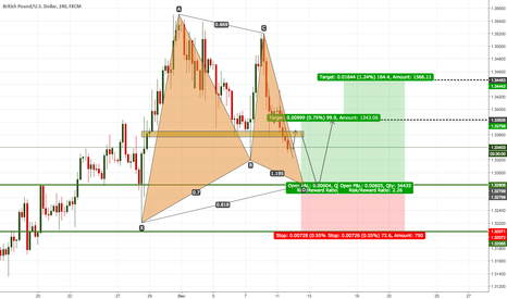 GBPUSD: GBPUSD |H4| BULLISH GARTLEY