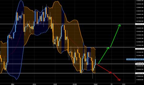 GRXEUR: dax30 trading de niveau