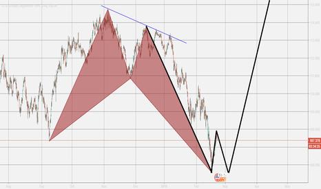 USDJPY: USDJPY Some bullish pattern!