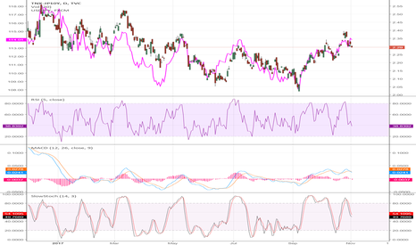 TNX-JP10Y: USDJPY vs US-Japan yield differential