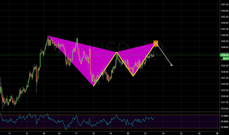 XAUUSD: bearish gartley pattern