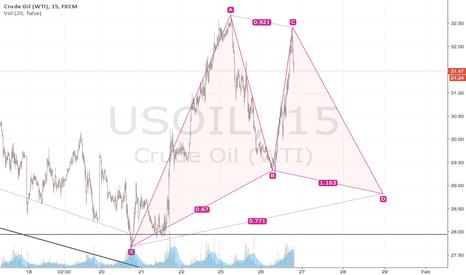 USOIL: OIL BAT