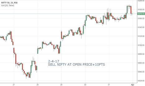 NIFTY: sell nifty @open price+10pts