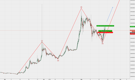 GNTBTC: Golem on the last leg of a 5 step elliot wave