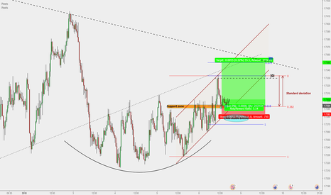GBPAUD: GBP/AUD : Quick Buy (M30)