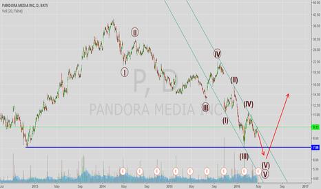 P: Long term bottom not too far away