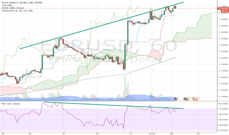EURUSD: Perfect timing/Beauty - Sell EUR divergence - RSI 1H