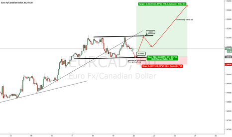 EURCAD: EURCAD - Long but not yet