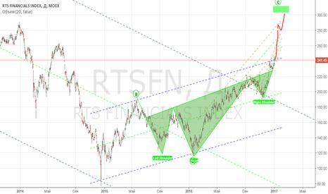 RTSFN: RTS Financials