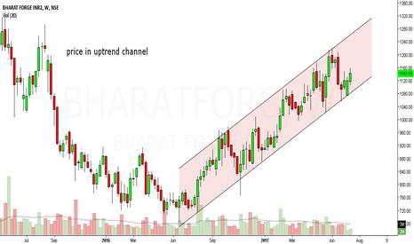 BHARATFORG: bharat forge looks bullish in medium term