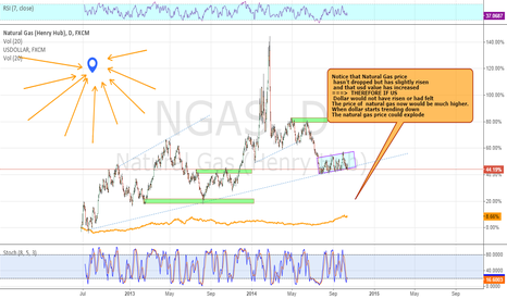 """NGAS: Natural Gas Analysis for THE WINTER: """"The Gas Could Explode"""""""