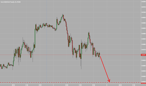 EURGBP: completion